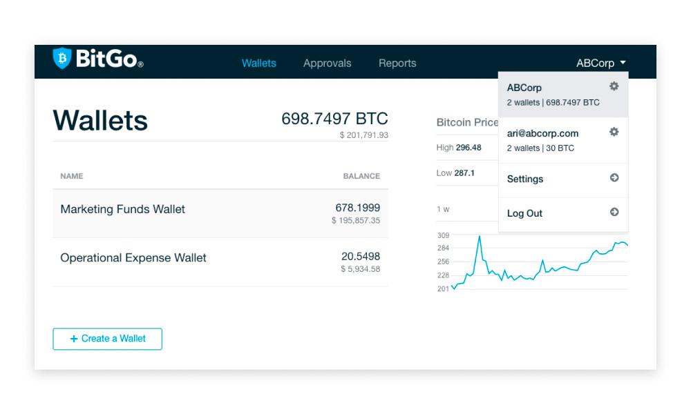 Screenshot of BitGo Wallet UI