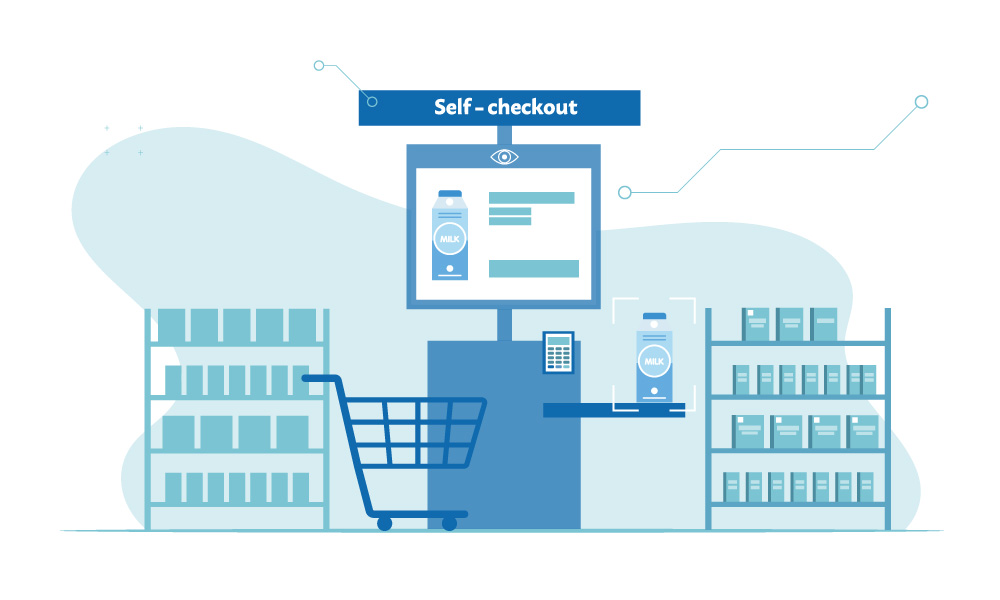A vector image of self-checkout zone, shelves, trolley, and a bottle of milk