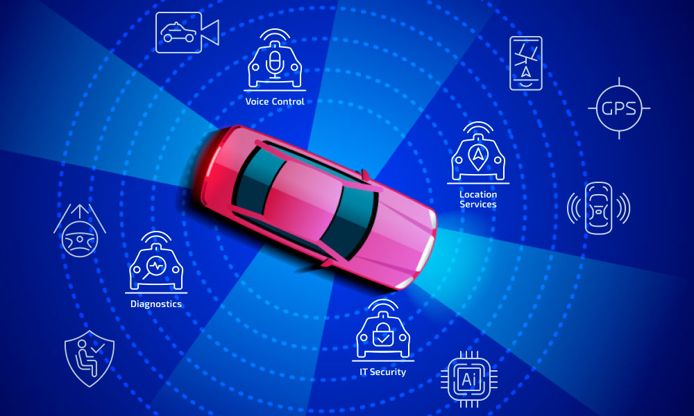 The vector icon of a self-driving car surrounded by the icons of Diagnostics, IT Security, Location Services, Voice Control, GPS, and AI