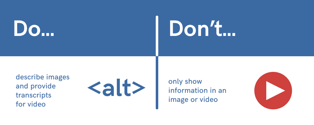 Describe images and provide transcripts for video, don't show only information in an image or video