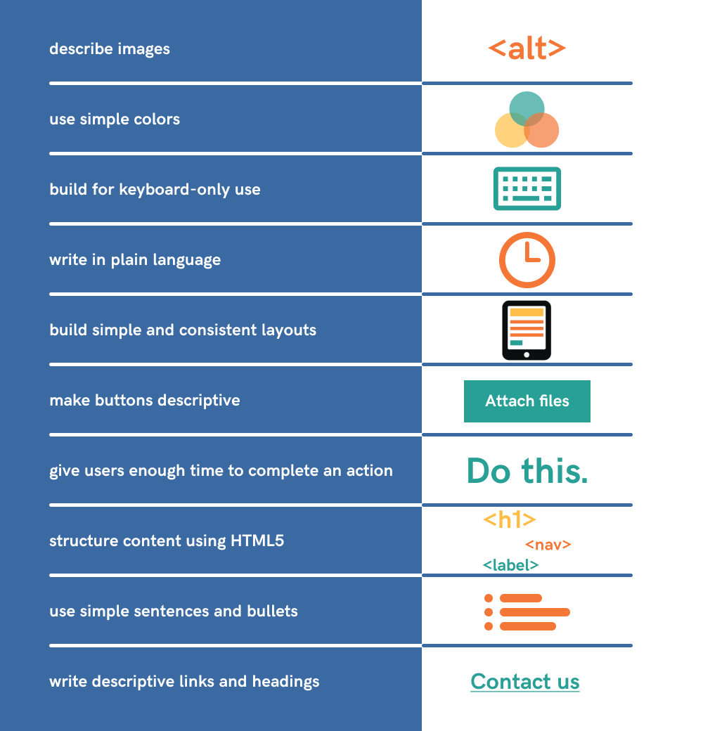 Image shows 10 general tips that each website must follow